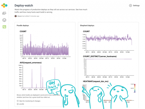 analytics | opsmatters